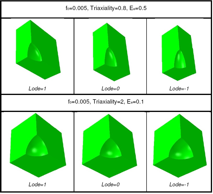 Research Areas - NSM - Nonlinear Solid Mechanics Group
